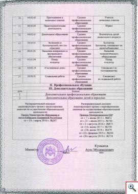 лицензия191 1