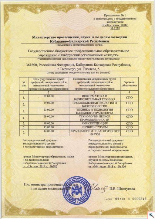 Документы эрк 20180002