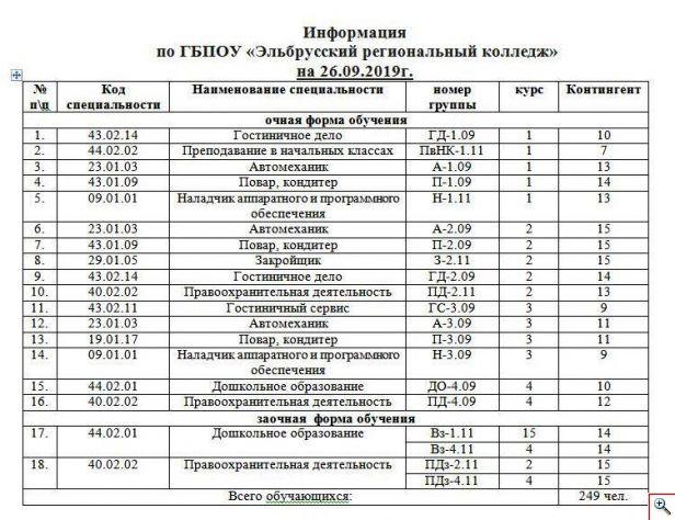 контингент 26.09.19