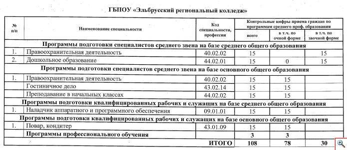приказ КЦП учрежд ЭРК